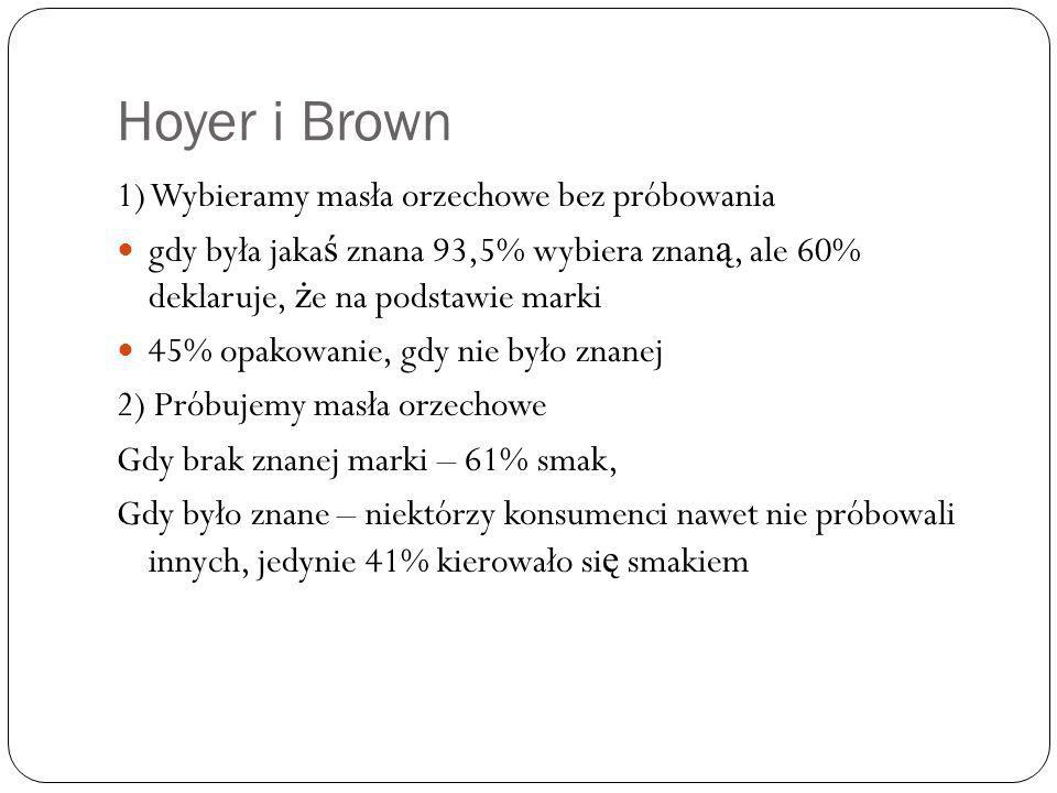 Hoyer i Brown 1) Wybieramy masła orzechowe bez próbowania