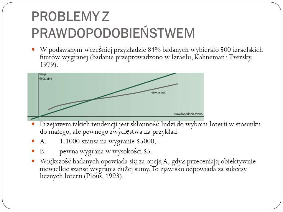 Problemy z prawdopodobieństwem