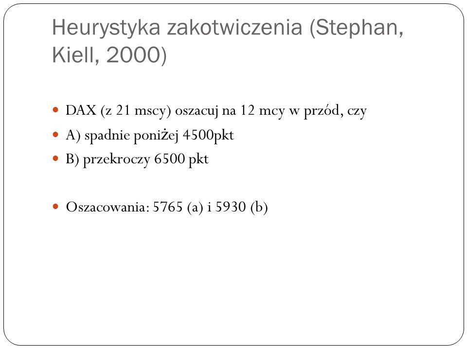 Heurystyka zakotwiczenia (Stephan, Kiell, 2000)