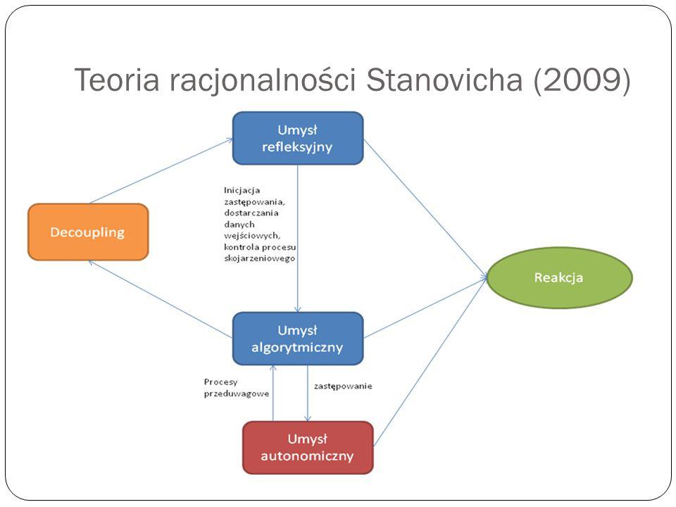 Teoria racjonalności Stanovicha (2009)