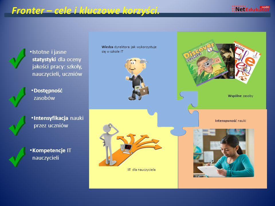 Fronter – cele i kluczowe korzyści.