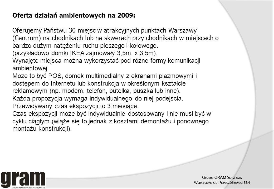 Oferta działań ambientowych na 2009: