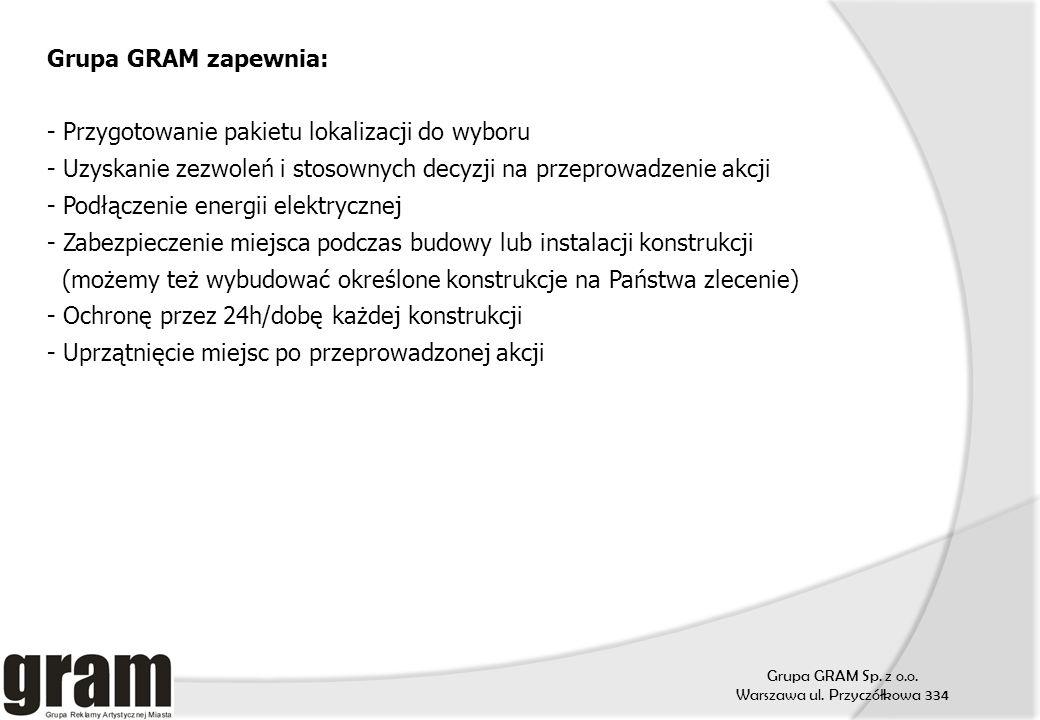 Grupa GRAM zapewnia: Przygotowanie pakietu lokalizacji do wyboru. Uzyskanie zezwoleń i stosownych decyzji na przeprowadzenie akcji.
