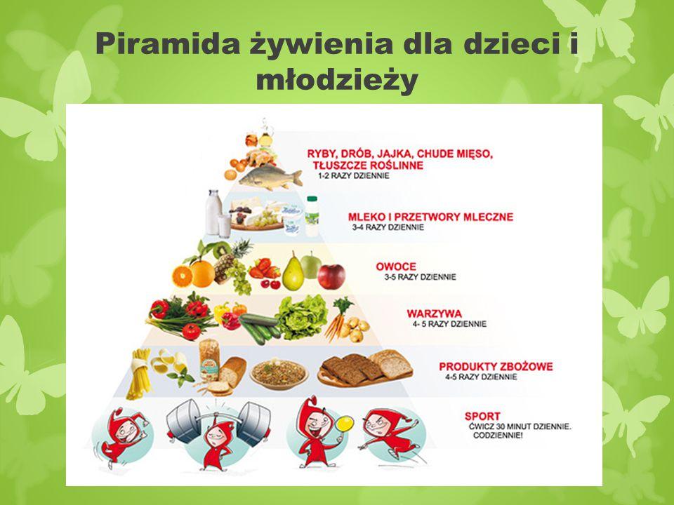 Piramida żywienia dla dzieci i młodzieży