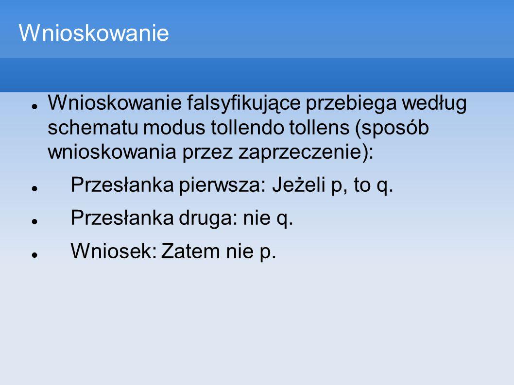 Wnioskowanie Wnioskowanie falsyfikujące przebiega według schematu modus tollendo tollens (sposób wnioskowania przez zaprzeczenie):