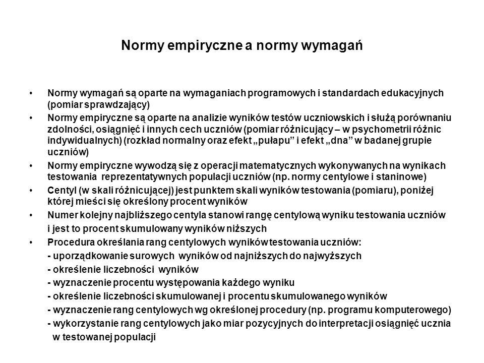 Normy empiryczne a normy wymagań
