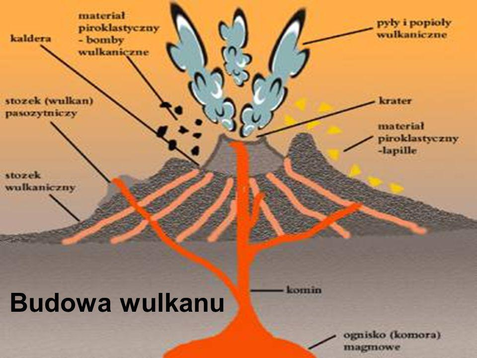 Budowa wulkanu