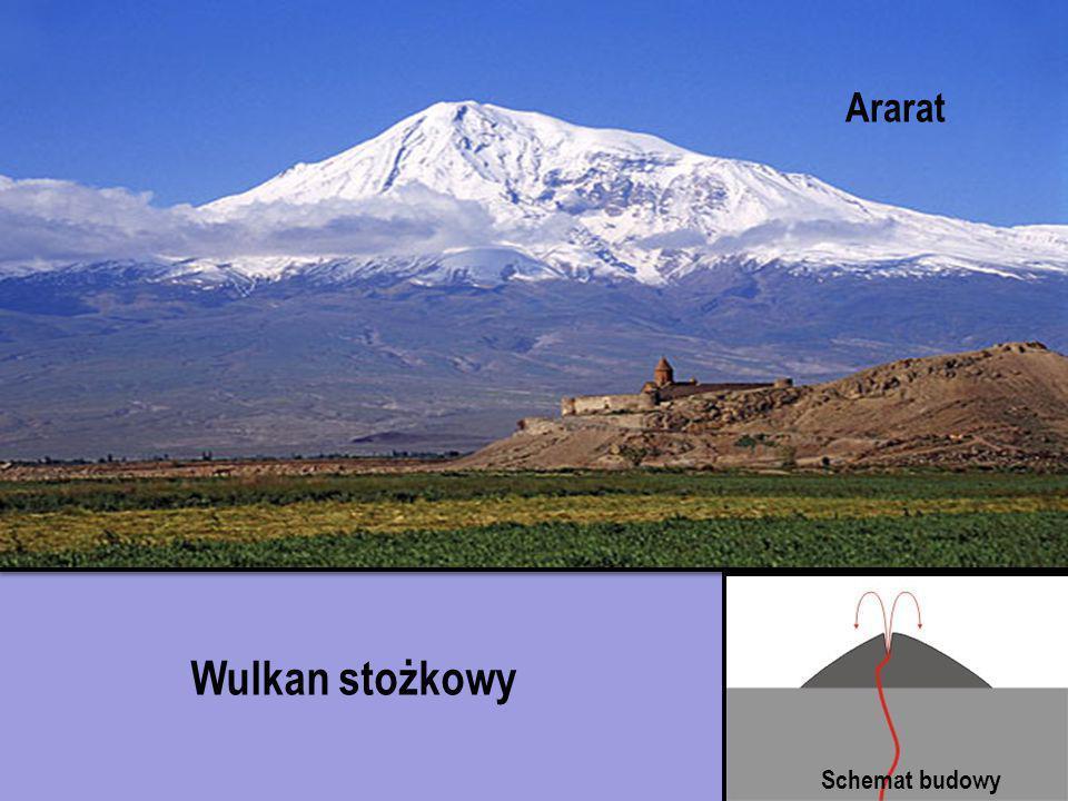 Ararat Wulkan stożkowy Schemat budowy