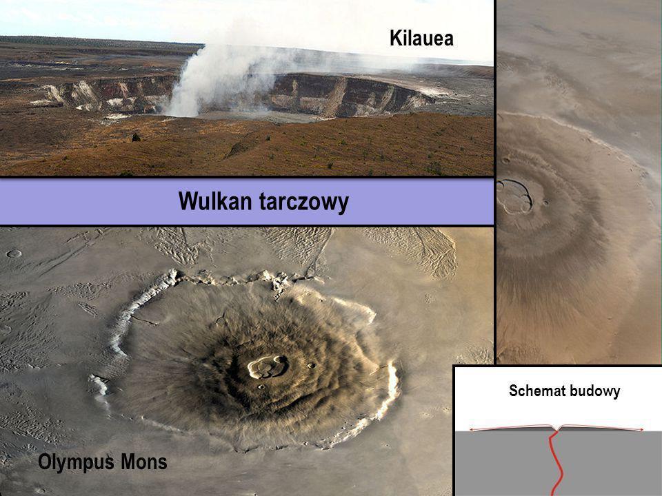 Kilauea Wulkan tarczowy Schemat budowy Olympus Mons