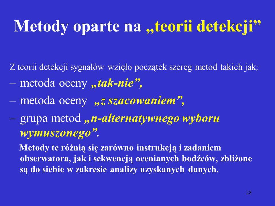"""Metody oparte na """"teorii detekcji"""