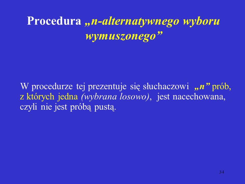 """Procedura """"n-alternatywnego wyboru wymuszonego"""