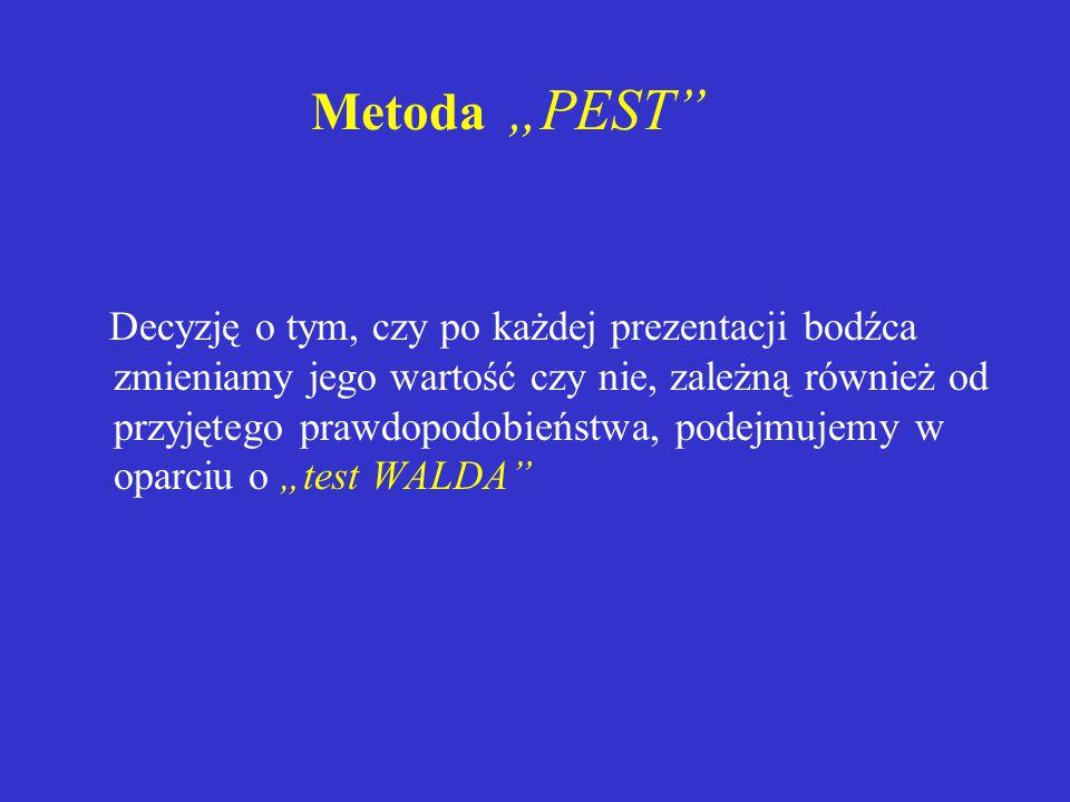 "Metoda ""PEST"