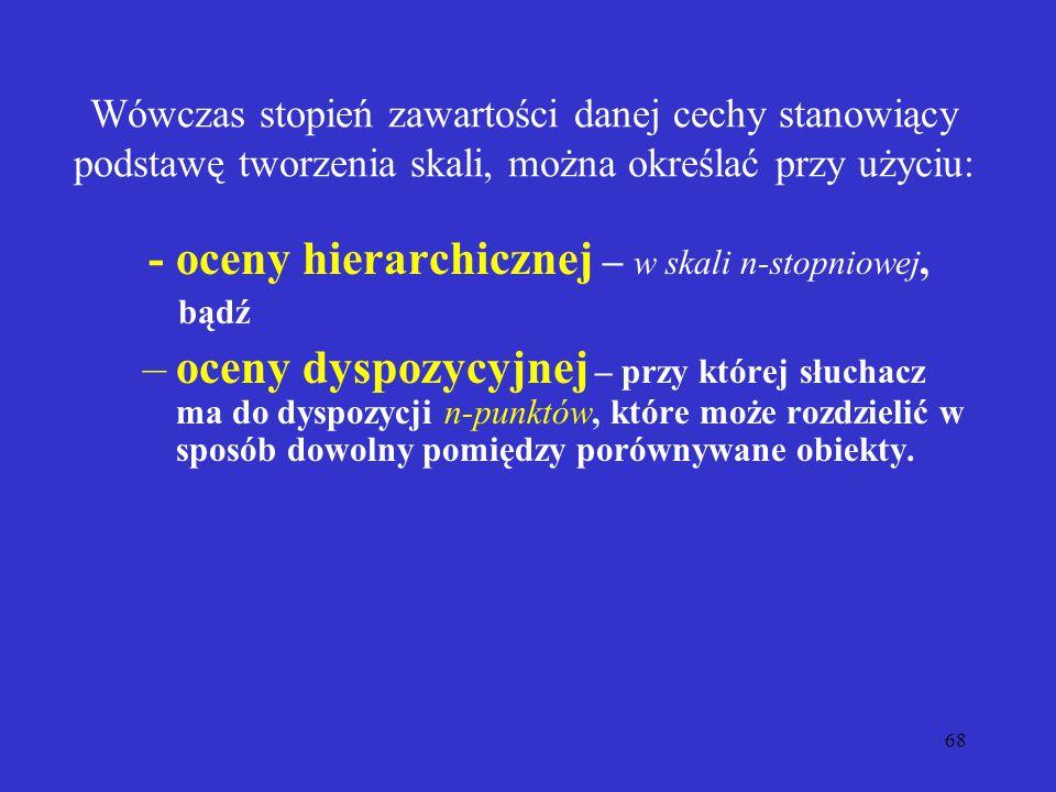 - oceny hierarchicznej – w skali n-stopniowej,