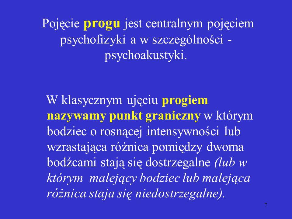 Pojęcie progu jest centralnym pojęciem psychofizyki a w szczególności -psychoakustyki.