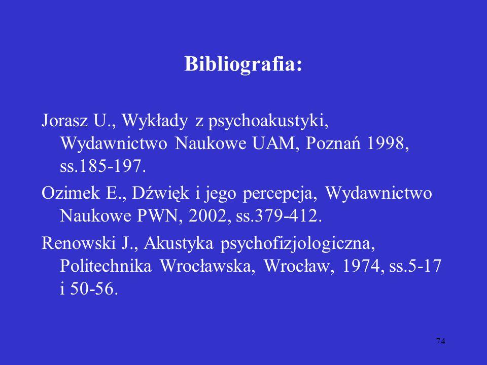 Bibliografia: Jorasz U., Wykłady z psychoakustyki, Wydawnictwo Naukowe UAM, Poznań 1998, ss.185-197.