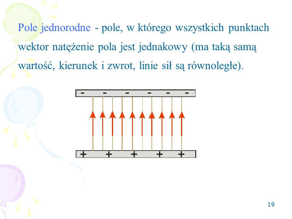Pole jednorodne - pole, w którego wszystkich punktach wektor natężenie pola jest jednakowy (ma taką samą wartość, kierunek i zwrot, linie sił są równoległe).