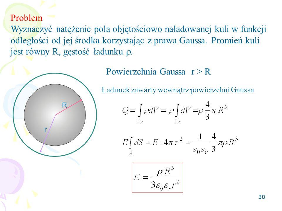 Powierzchnia Gaussa r > R