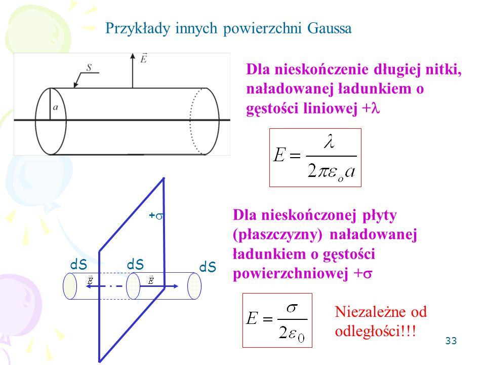 Przykłady innych powierzchni Gaussa