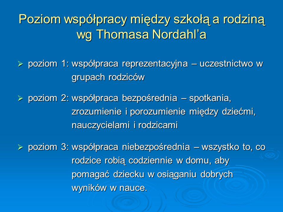 Poziom współpracy między szkołą a rodziną wg Thomasa Nordahl'a