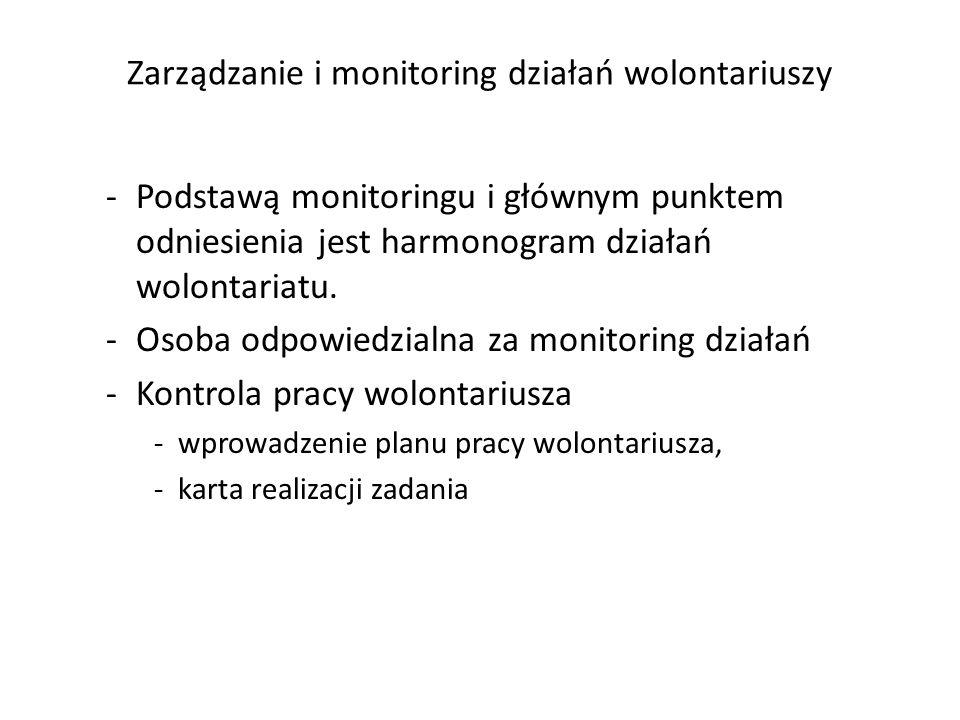 Zarządzanie i monitoring działań wolontariuszy