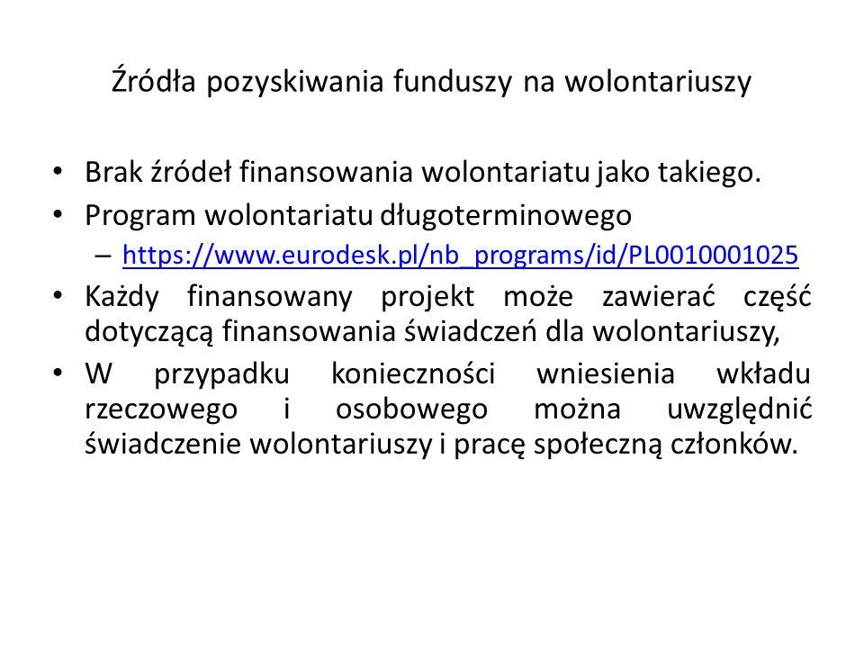 Źródła pozyskiwania funduszy na wolontariuszy