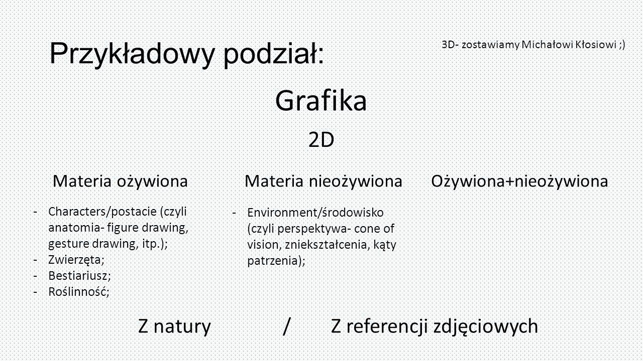 Grafika Przykładowy podział: 2D Z natury / Z referencji zdjęciowych