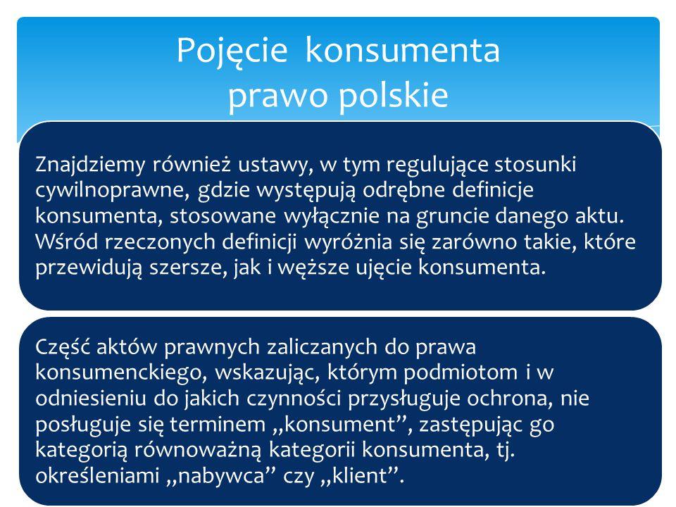Pojęcie konsumenta prawo polskie