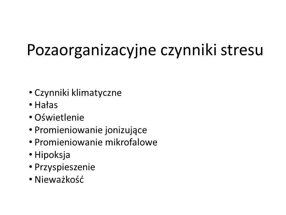 Pozaorganizacyjne czynniki stresu