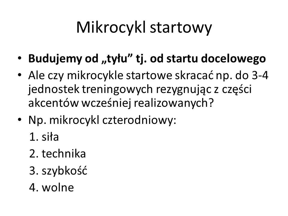 """Mikrocykl startowy Budujemy od """"tyłu tj. od startu docelowego"""