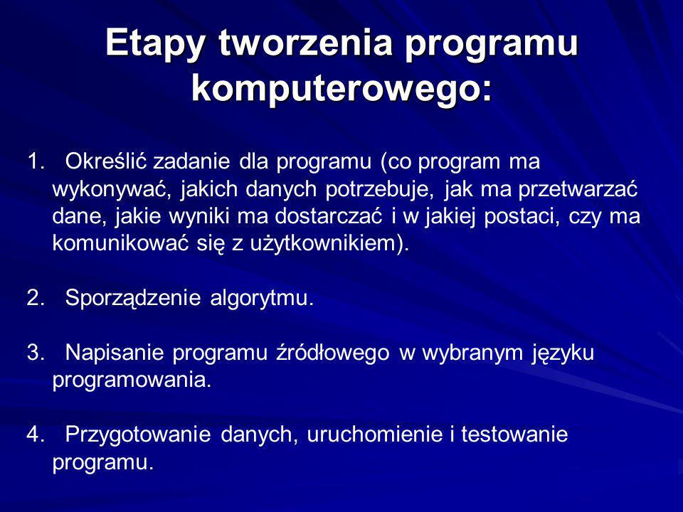 Etapy tworzenia programu komputerowego:
