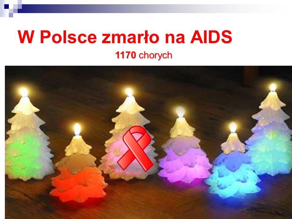 W Polsce zmarło na AIDS 1170 chorych