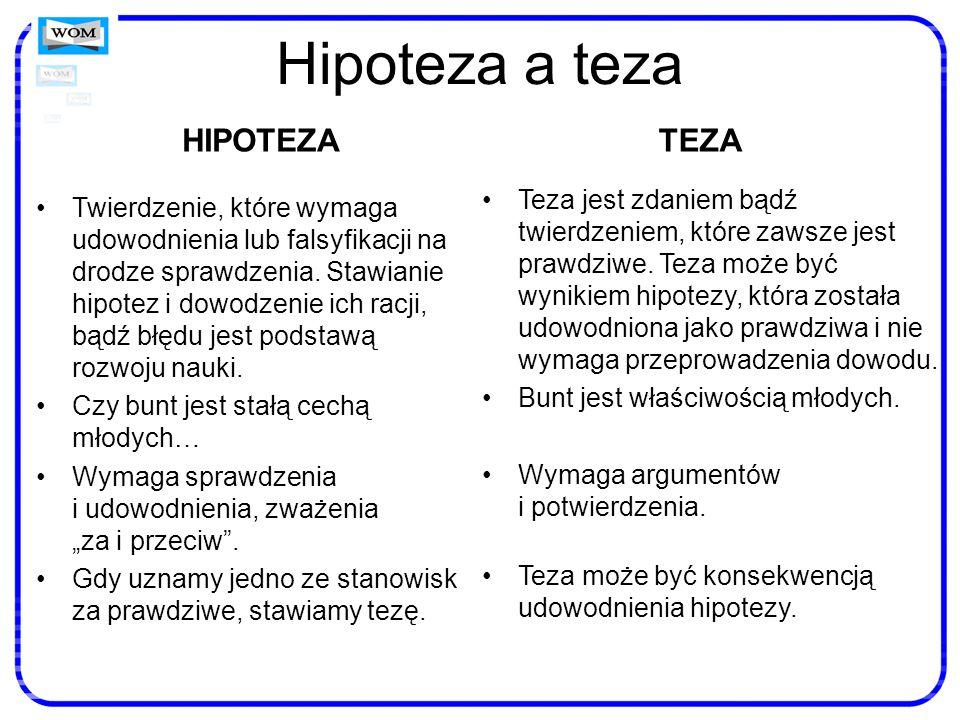 Hipoteza a teza TEZA HIPOTEZA