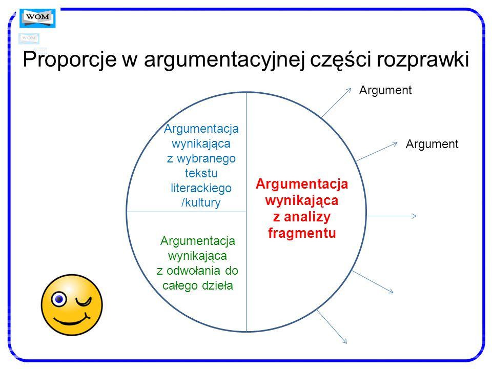 Proporcje w argumentacyjnej części rozprawki