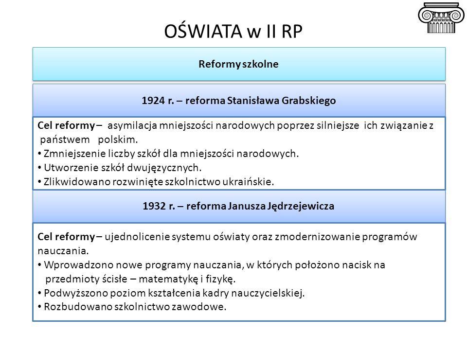 OŚWIATA w II RP Reformy szkolne