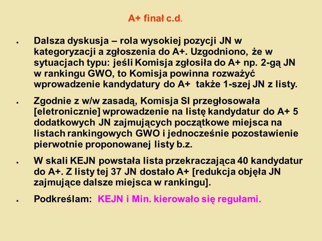 A+ finał c.d.