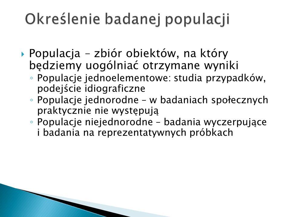 Określenie badanej populacji