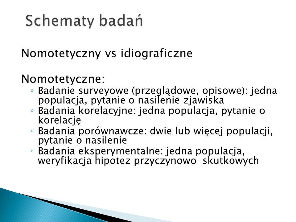 Schematy badań Nomotetyczny vs idiograficzne Nomotetyczne: