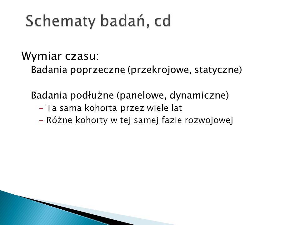 Schematy badań, cd Wymiar czasu: