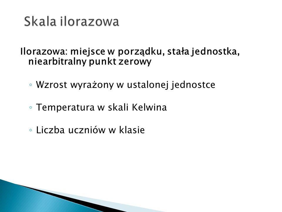 Skala ilorazowa Ilorazowa: miejsce w porządku, stała jednostka, niearbitralny punkt zerowy. Wzrost wyrażony w ustalonej jednostce.