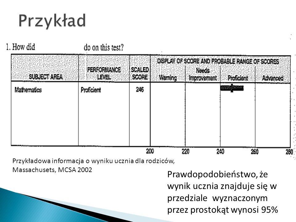 Przykład Przykładowa informacja o wyniku ucznia dla rodziców, Massachusets, MCSA 2002.