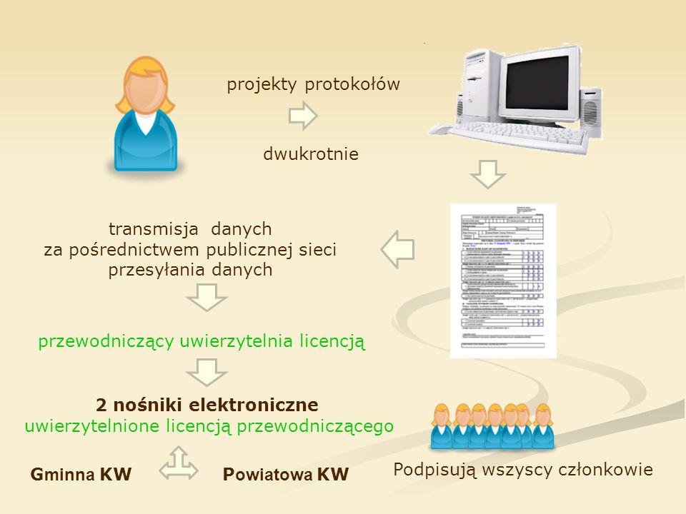 transmisja danych za pośrednictwem publicznej sieci przesyłania danych