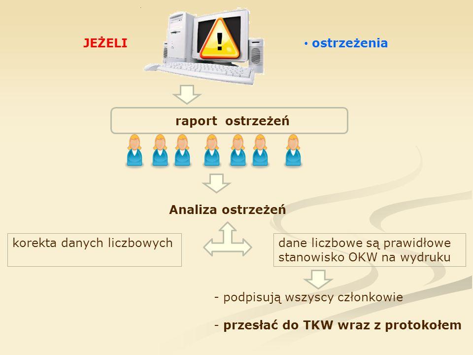 JEŻELI ostrzeżenia. raport ostrzeżeń. Analiza ostrzeżeń. korekta danych liczbowych. dane liczbowe są prawidłowe stanowisko OKW na wydruku.