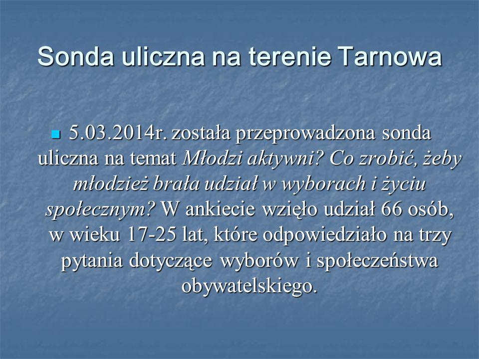 Sonda uliczna na terenie Tarnowa