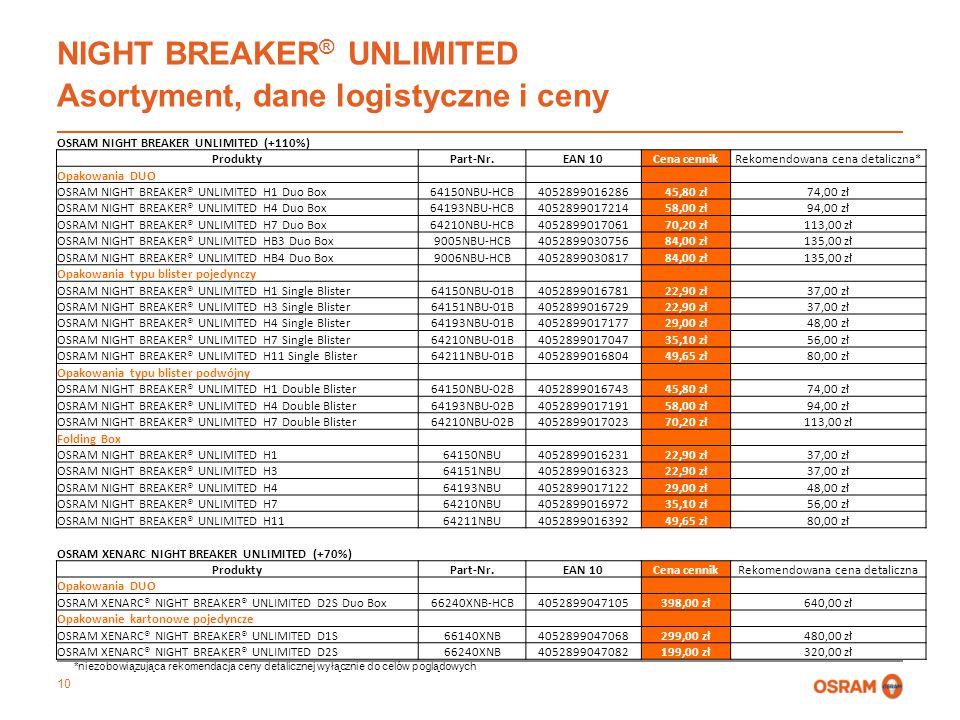 NIGHT BREAKER® UNLIMITED Asortyment, dane logistyczne i ceny