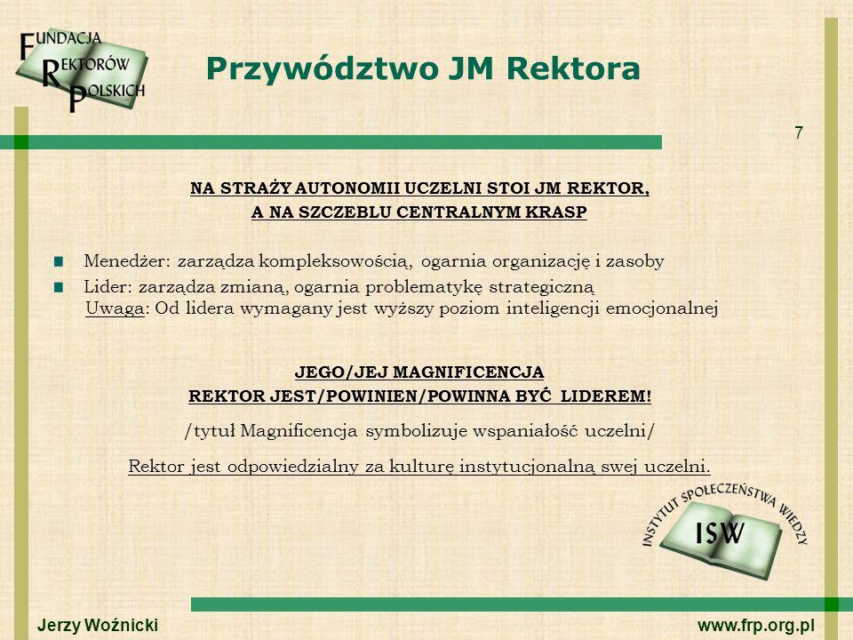 Przywództwo JM Rektora