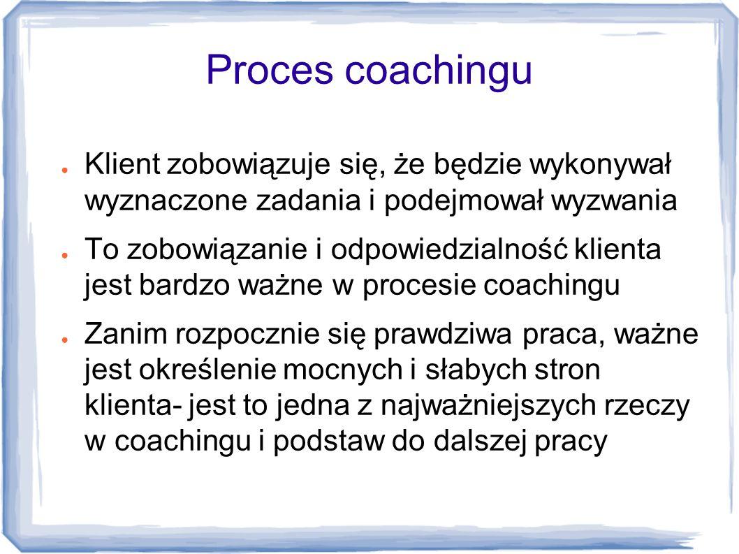 Proces coachingu Klient zobowiązuje się, że będzie wykonywał wyznaczone zadania i podejmował wyzwania.