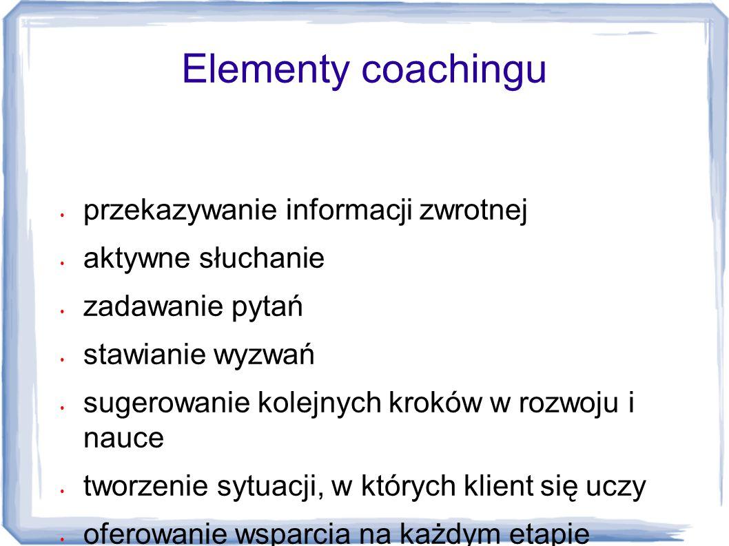 Elementy coachingu przekazywanie informacji zwrotnej aktywne słuchanie