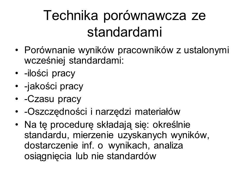Technika porównawcza ze standardami