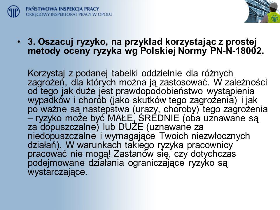 3. Oszacuj ryzyko, na przykład korzystając z prostej metody oceny ryzyka wg Polskiej Normy PN-N-18002.