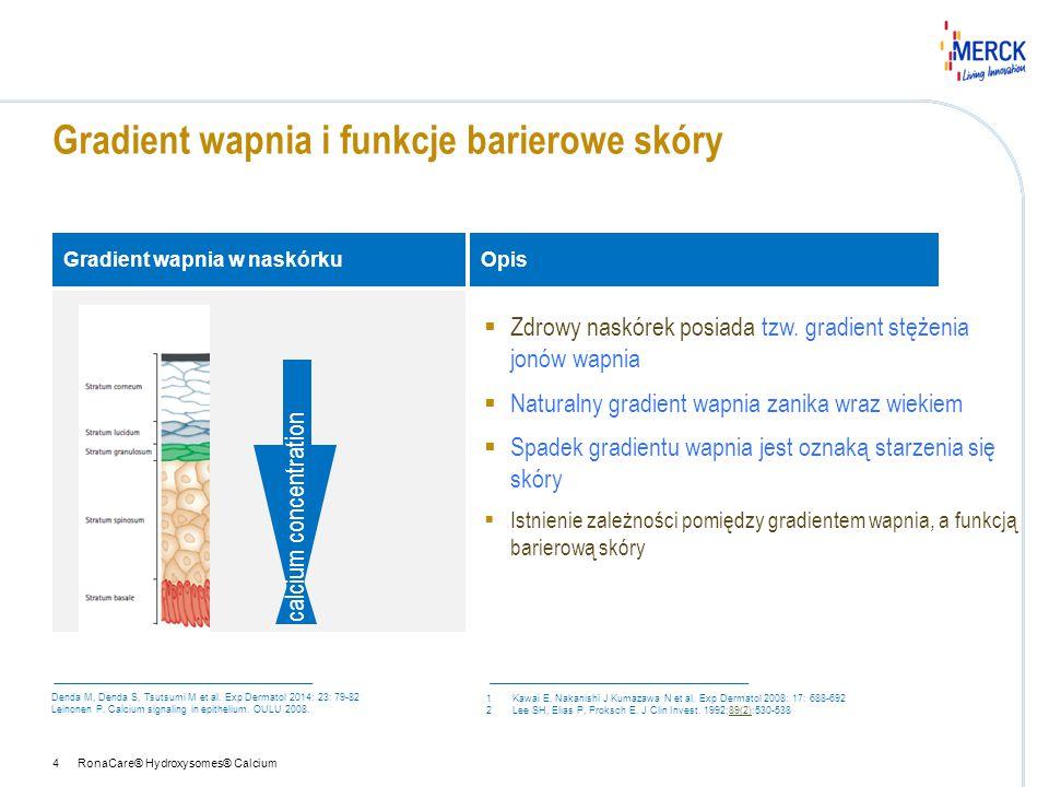Gradient wapnia i funkcje barierowe skóry
